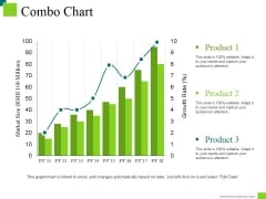 Combo Chart Ppt PowerPoint Presentation Icon Design Templates