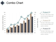 Combo Chart Ppt PowerPoint Presentation Ideas Graphic Images
