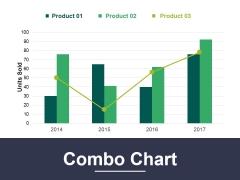 Combo Chart Ppt PowerPoint Presentation Ideas Portfolio