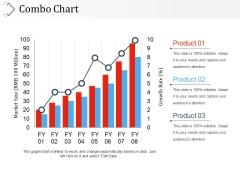 Combo Chart Ppt PowerPoint Presentation Ideas Portrait