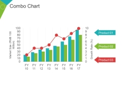 Combo Chart Ppt PowerPoint Presentation Infographic Template Graphic Images