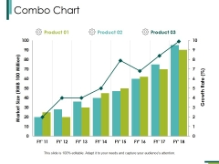 Combo Chart Ppt PowerPoint Presentation Infographic Template Slide Portrait