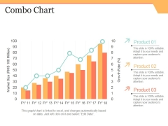 Combo Chart Ppt PowerPoint Presentation Infographic Template Themes