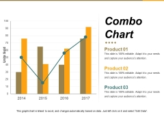 Combo Chart Ppt PowerPoint Presentation Infographics Example Introduction