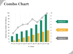 Combo Chart Ppt PowerPoint Presentation Infographics Example Topics