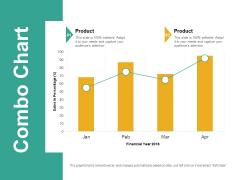 Combo Chart Ppt PowerPoint Presentation Inspiration Slide Download