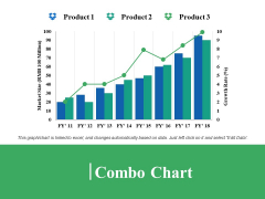Combo Chart Ppt PowerPoint Presentation Model Microsoft