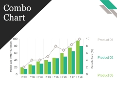 Combo Chart Ppt PowerPoint Presentation Pictures Gallery