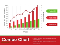 Combo Chart Ppt PowerPoint Presentation Portfolio Themes
