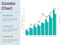 Combo Chart Ppt PowerPoint Presentation Professional Graphics Example