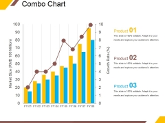 Combo Chart Ppt PowerPoint Presentation Professional Slide Download