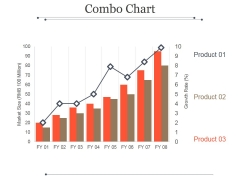 Combo Chart Ppt PowerPoint Presentation Sample