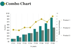 Combo Chart Ppt PowerPoint Presentation Shapes