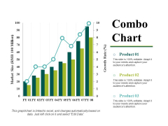 Combo Chart Ppt PowerPoint Presentation Show Information