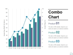 Combo Chart Ppt PowerPoint Presentation Slides Show
