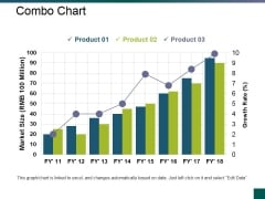 Combo Chart Ppt PowerPoint Presentation Styles Example File