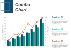 Combo Chart Ppt PowerPoint Presentation Summary Background Image