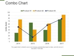 Combo Chart Ppt PowerPoint Presentation Summary Design Templates