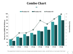 Combo Chart Ppt PowerPoint Presentation Summary Graphic Images