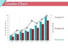 Combo Chart Ppt PowerPoint Presentation Summary Graphics Tutorials
