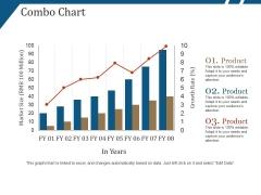Combo Chart Ppt PowerPoint Presentation Summary Ideas