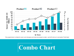 Combo Chart Ppt PowerPoint Presentation Visual Aids Files