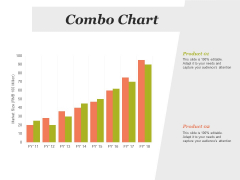 Combo Chart Process Ppt PowerPoint Presentation Model Clipart