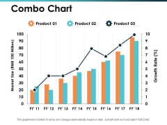 Combo Chart Talent Mapping Ppt PowerPoint Presentation Inspiration Display