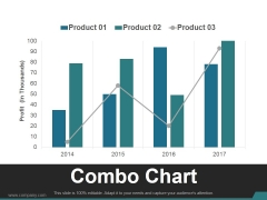 Combo Chart Template 1 Ppt PowerPoint Presentation Inspiration