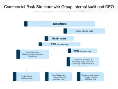 Commercial Bank Structure With Group Internal Audit And Ceo Ppt PowerPoint Presentation Inspiration Tips PDF