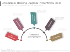 Commercial Banking Diagram Presentation Ideas