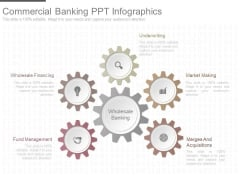 Commercial Banking Ppt Infographics