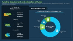 Commercial Banking Template Collection Funding Requirement And Allocation Of Funds Infographics PDF