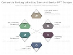 Commercial Banking Value Map Sales And Service Ppt Example