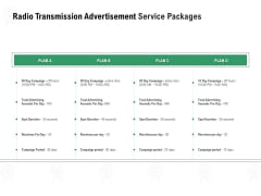 Commercial Broadcasting Radio Transmission Advertisement Service Packages Information PDF