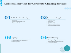 Commercial Cleaning Services Additional Services For Corporate Cleaning Services Mockup PDF