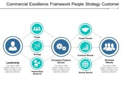 Commercial Excellence Framework People Strategy Customer Ppt Powerpoint Presentation Styles Infographic Template