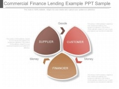 Commercial Finance Lending Example Ppt Sample