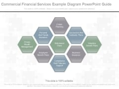 Commercial Financial Services Example Diagram Powerpoint Guide