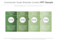 Commercial Goals Branded Content Ppt Sample