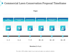 Commercial Lawn Conservation Proposal Timeframe Ppt Pictures Templates PDF