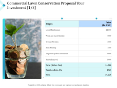 Commercial Lawn Conservation Proposal Your Investment Aeration Ppt Show Graphic Images PDF