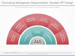 Commercial Management Responsibilities Template Ppt Design