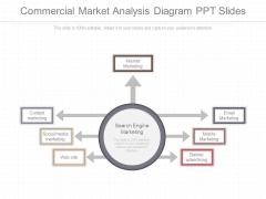 Commercial Market Analysis Diagram Ppt Slides