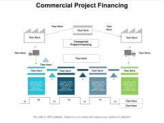 Commercial Project Financing Ppt PowerPoint Presentation Pictures Elements Cpb