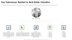 Commercial Property Evaluation Techniques Key Takeaways Related To Real Estate Valuation Mockup PDF