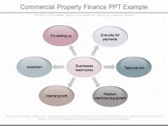 Commercial Property Finance Ppt Example
