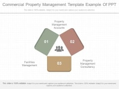 Commercial Property Management Template Example Of Ppt
