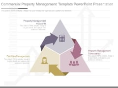 Commercial Property Management Template Powerpoint Presentation