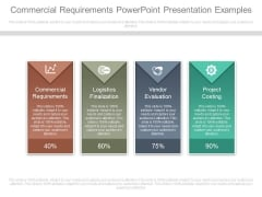 Commercial Requirements Powerpoint Presentation Examples